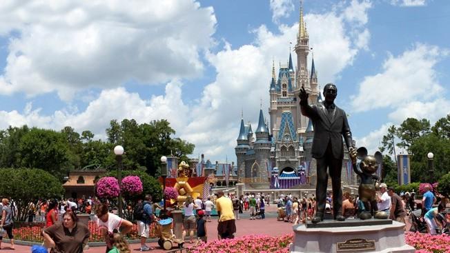 Disney's Magic Kingdom Panorama